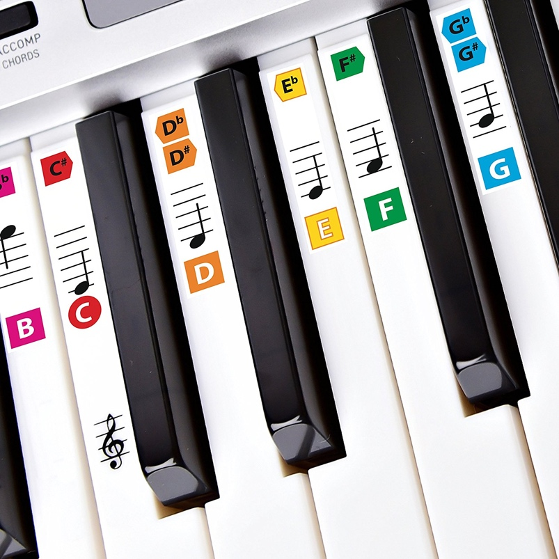 Recital Ready keyboard stickers